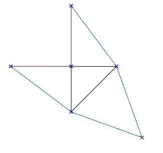 Un Tetraedre